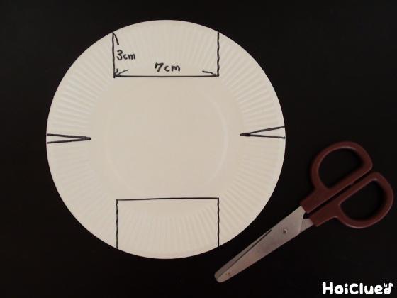 切れ込み場所を書いた紙皿