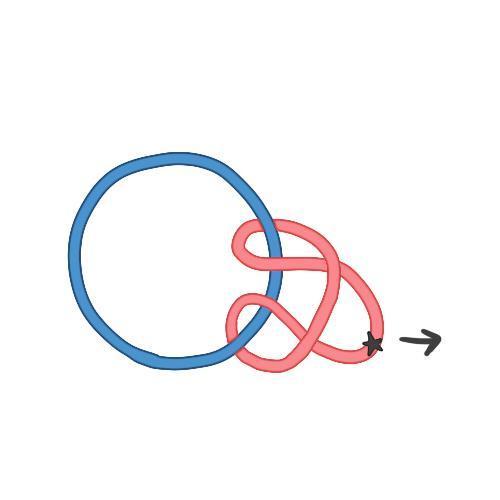 輪ゴムを繋ぎ合わせるイラスト