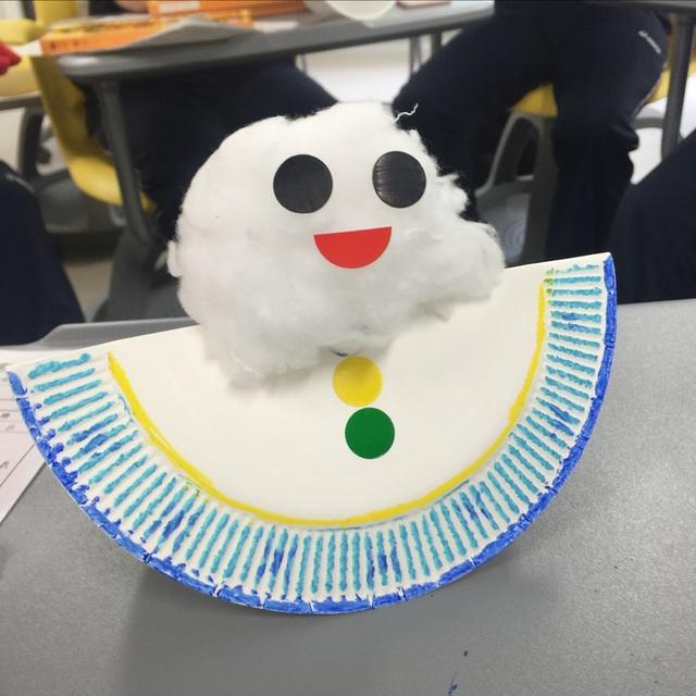 【アプリ投稿】【紙皿ゆらゆら雪だるま】