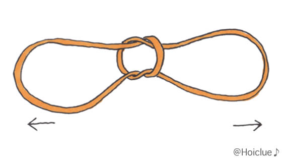 輪ゴムを2個結んだイラスト