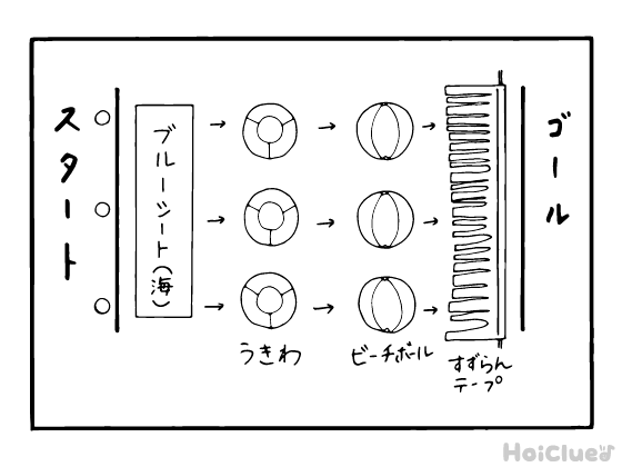 配置図のイラスト