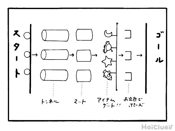 遊び方の流れ説明の図