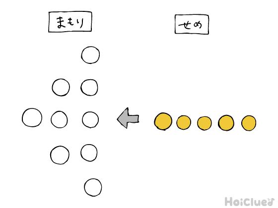 ゲームの説明のイラスト
