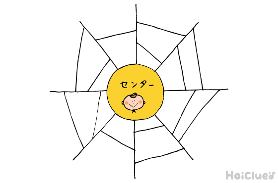 阿弥陀を描いたイラスト